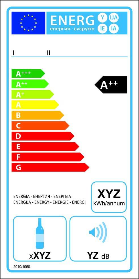 Energieverbrauchskennzeichnung für Weinkühlschränke
